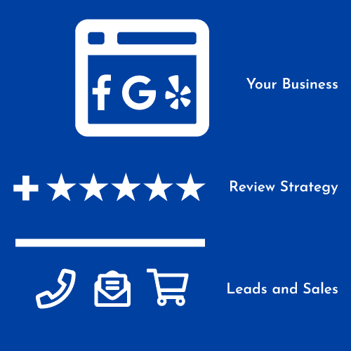 satisified customer online review